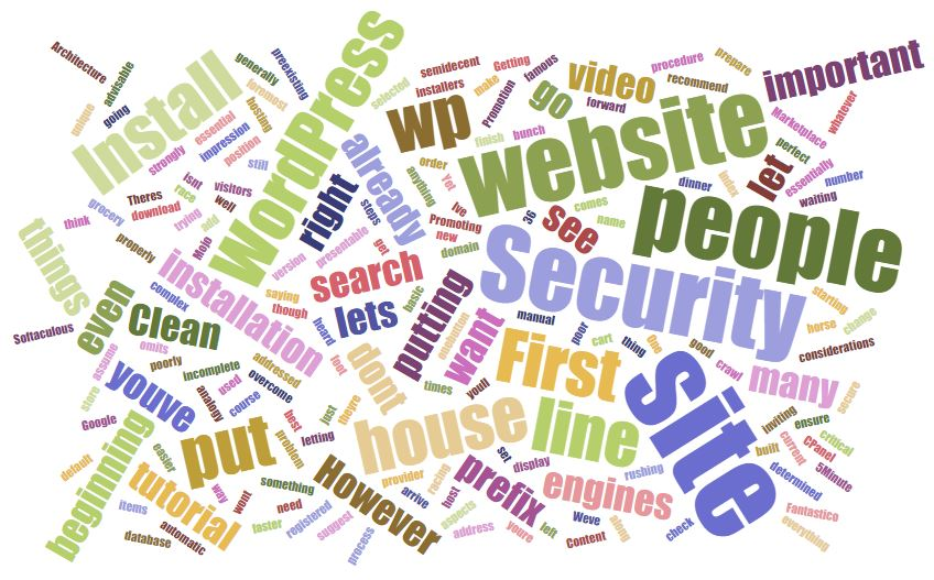 Ranking Factor Word Cloud